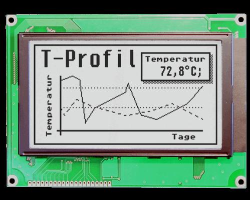 240x128 Graphic Display White EA W240W-7K2LW