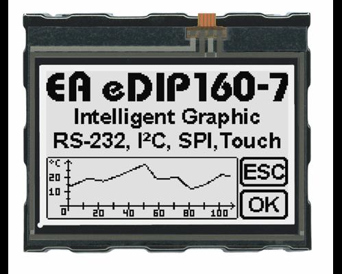 "3.2"" eDIP Intelligent Graphic Display EA EDIP160W-7LW"