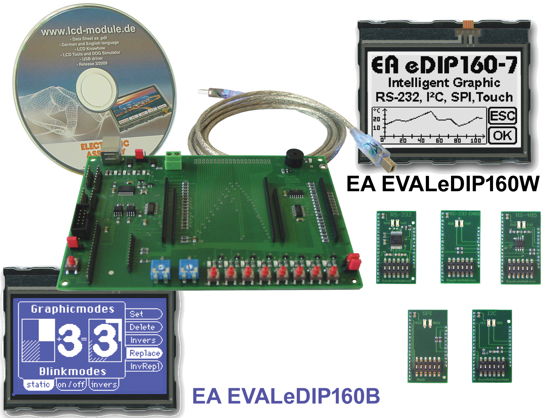 Evaluation KIT with EA eDIP160-7LWTP