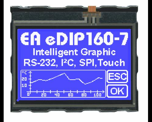 "3.2"" eDIP Intelligent Graphic Display EA EDIP160B-7LW"